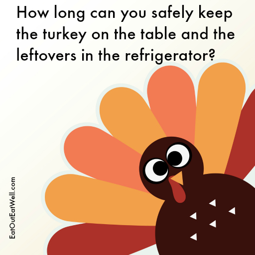 How Long Can You Keep A Turkey In The Refrigerator Before